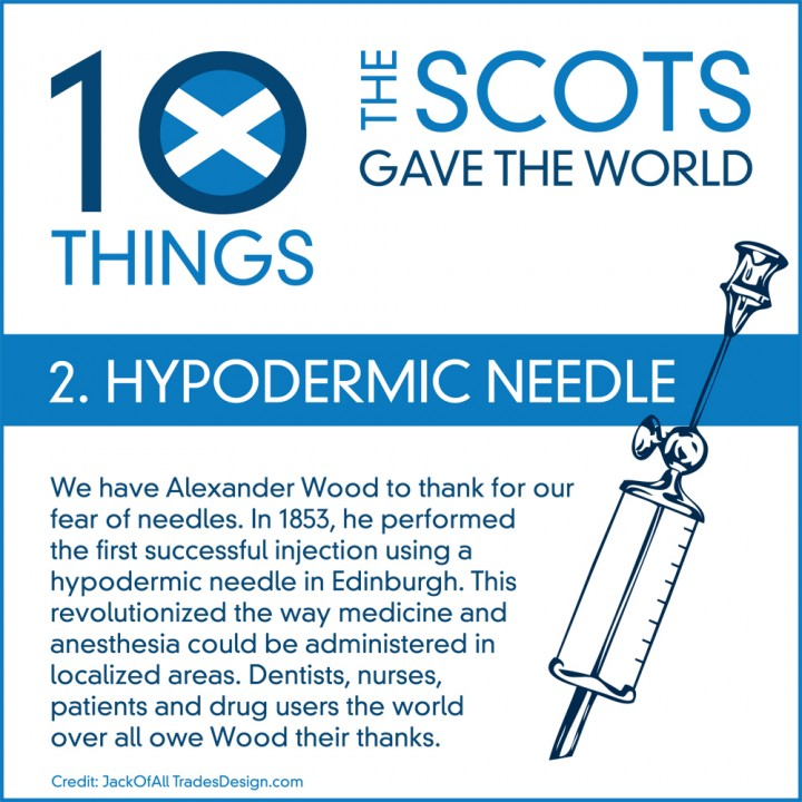 10 Things the Scots Gave the World #2: Hypodermic Needles!