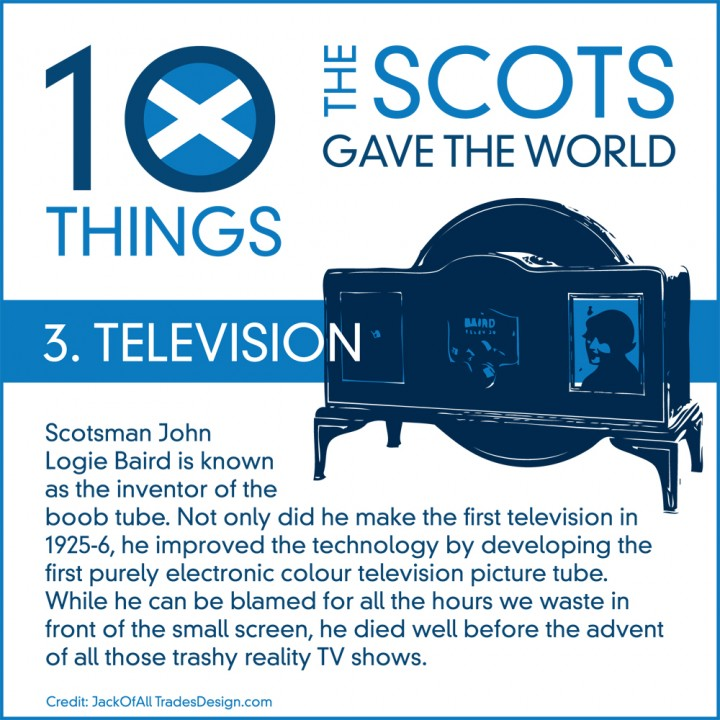 10 Things the Scots Gave the World#3: Television!