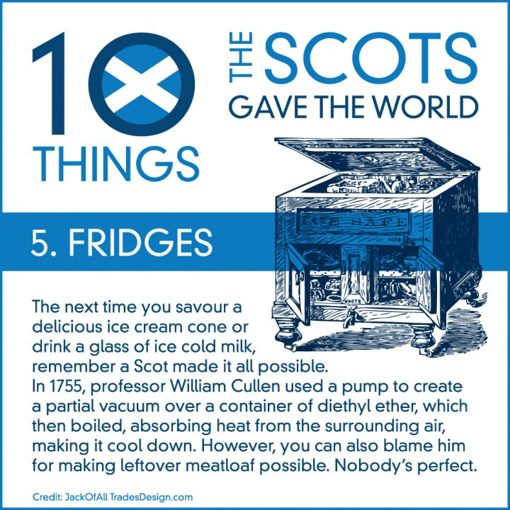 10 Things the Scots Gave the World #5: Fridges!