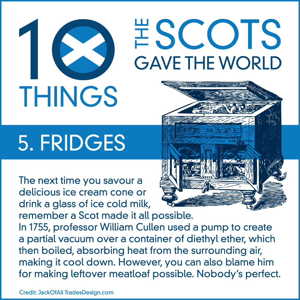 10Things_Scots_05Fridges